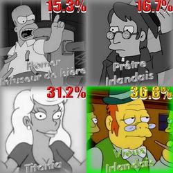 Résultat St-Patrick 2018.png