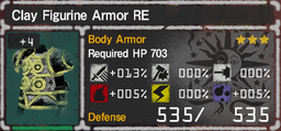 Clay Figurine Armor RE 4.png