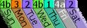 Rotation - 1, 2, 3, 4b.png
