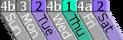 Rotation - 1, 2.png