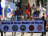 Sexual orientation and military service