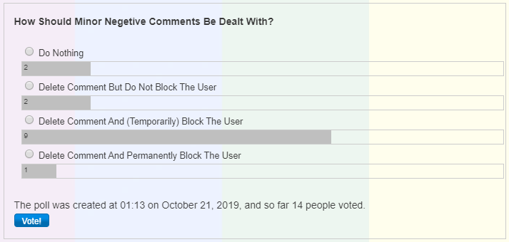 Chaoticcylinder/Negative Comments Poll Results