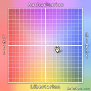 EA2004's Political Compass updated for March 2019
