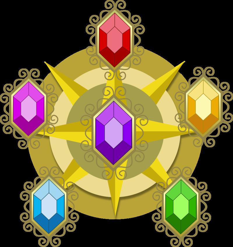 Elementos da Harmonia