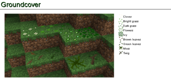 Groundcover Life In The Woods Minecraft Modpack Unofficial Wiki Fandom