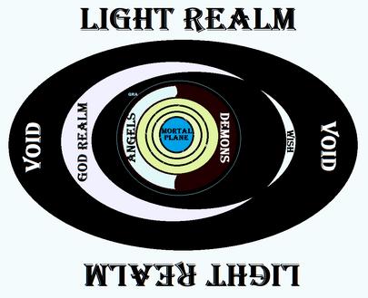 Worldline dimensions.png