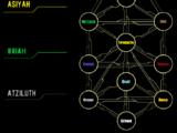 Sephirah中心页