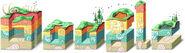 Google Nicolas Steno 374th Birthday