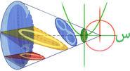Google Omar Khayyam's 964th Birthday