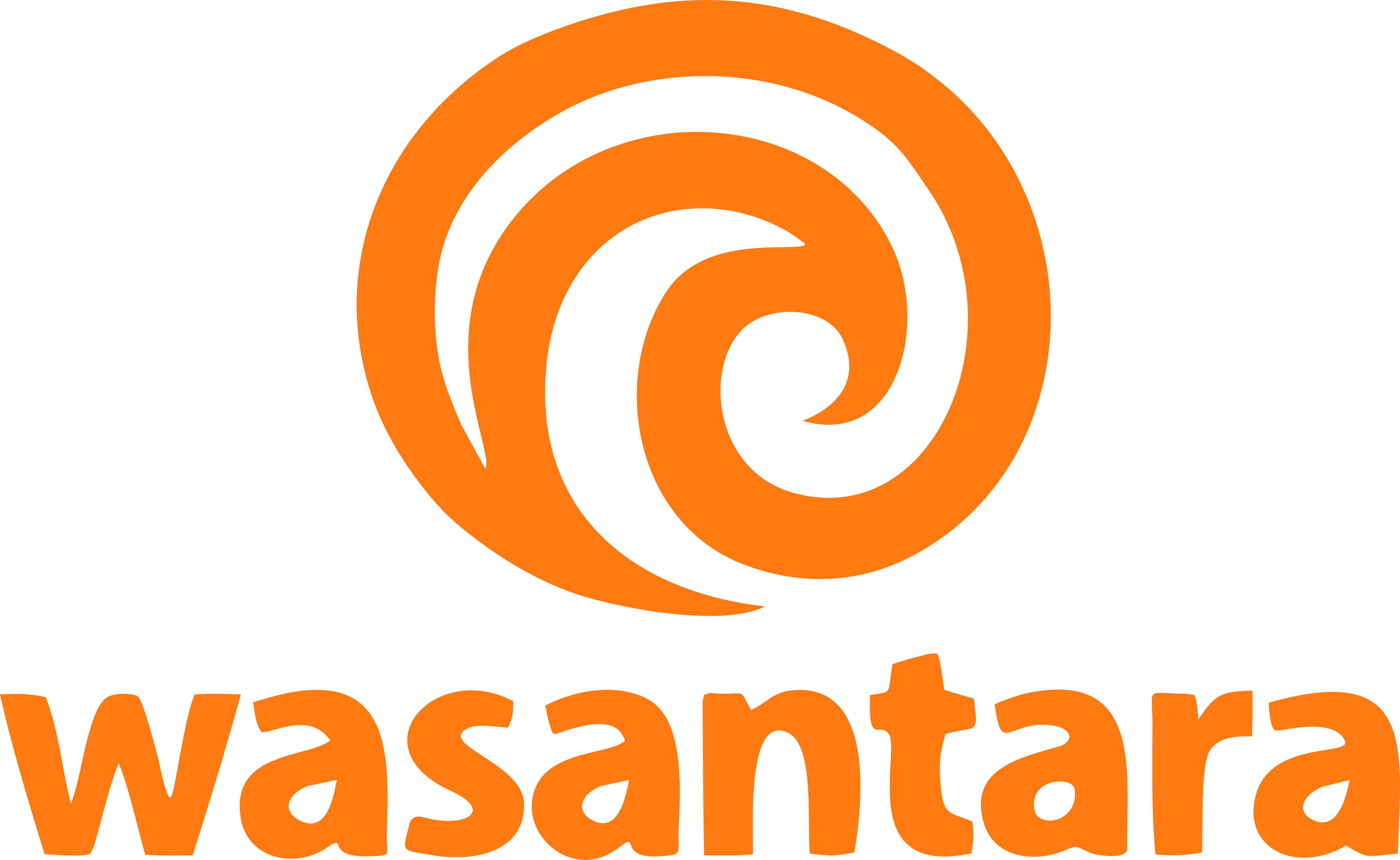 Bhakti Wasantara Net