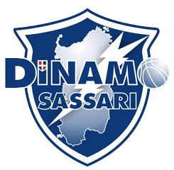 Dinamo Basket Sassari