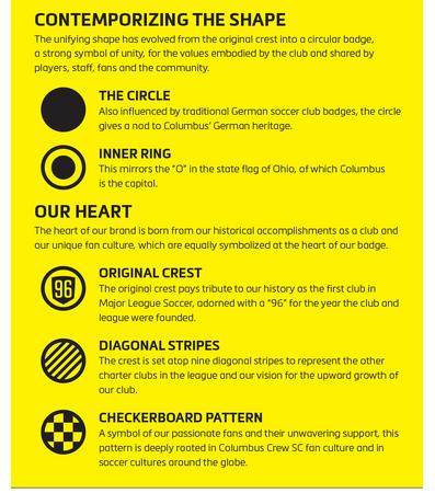 Columbus Crew SC logo explanation