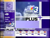 WKYC Weather Plus 2005