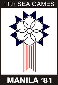 1981 Southeast Asian Games