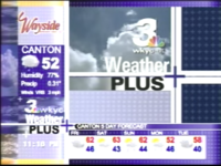 WKYC Weather Plus 2008