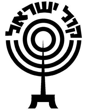 Kol Yisrael