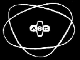Australian Broadcasting Corporation/Other