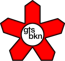 GTS-BKN 1980-90.png
