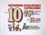 Irelsian Nationwide AS TVC 1983