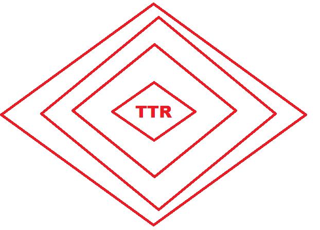 Tau National Television