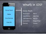 Ios cocoatouch