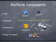 Ios platformcomponents