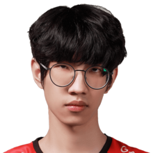 EDG.Y Dawn 2020 Split 1.png