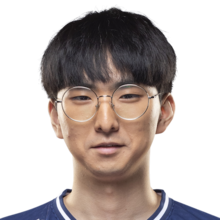 River Kim Dong Woo Leaguepedia League Of Legends Esports Wiki