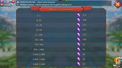 Colloseum RankingReward
