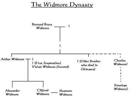 Widmore tree.JPG