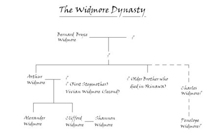 Widmore-fam.jpg