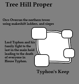 Siege of Typhon Keep.png