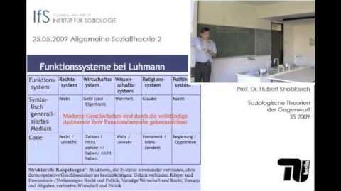 Allgemeine Sozialtheorie Systemtheorie (Hubert Knoblauch)