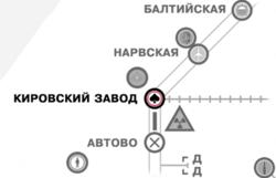 Кировские.png
