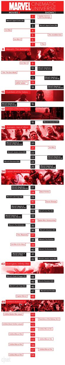 Marvel-timeline-v5.jpg