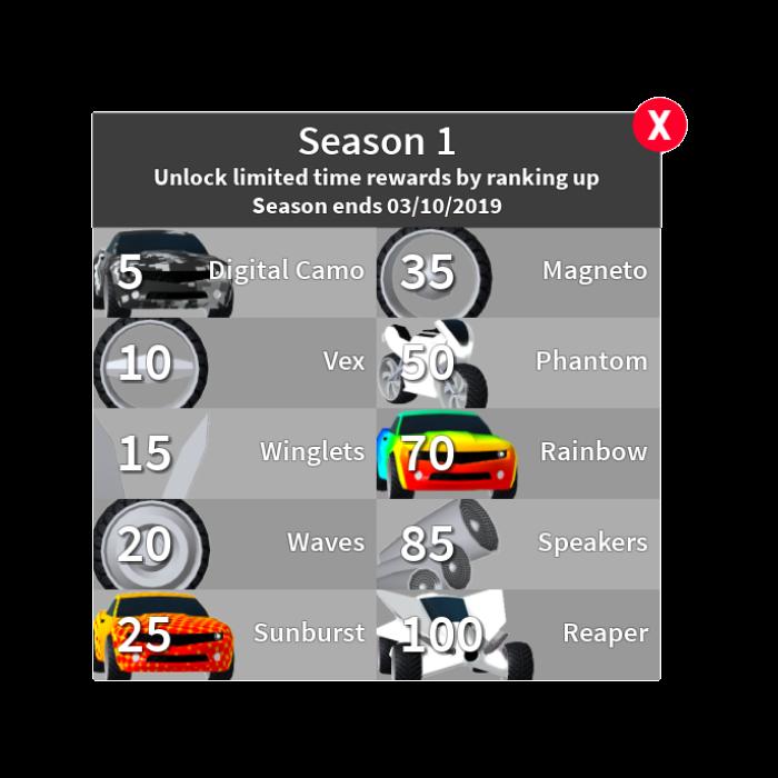 City New Gear Testing Original Roblox Season 1 Mad City Roblox Wiki Fandom