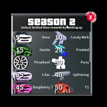 Season2RewardsP1.png
