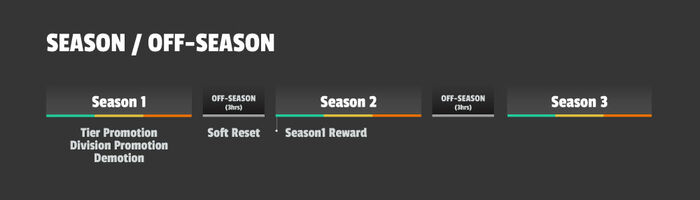 Seasons.offseason.jpg