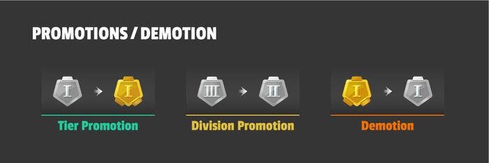 PromotionDemotion.jpg