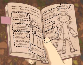 Notes Riko made of Reg.jpg