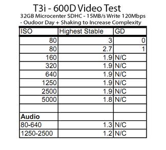 T3i-Micro32GBC10.png