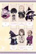 BD Part 2 Character List 3