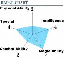 Honoka ability.jpg