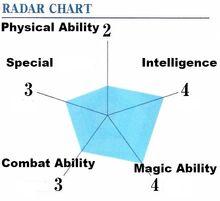 Shizuku ability.jpg