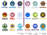 Marble League Teams