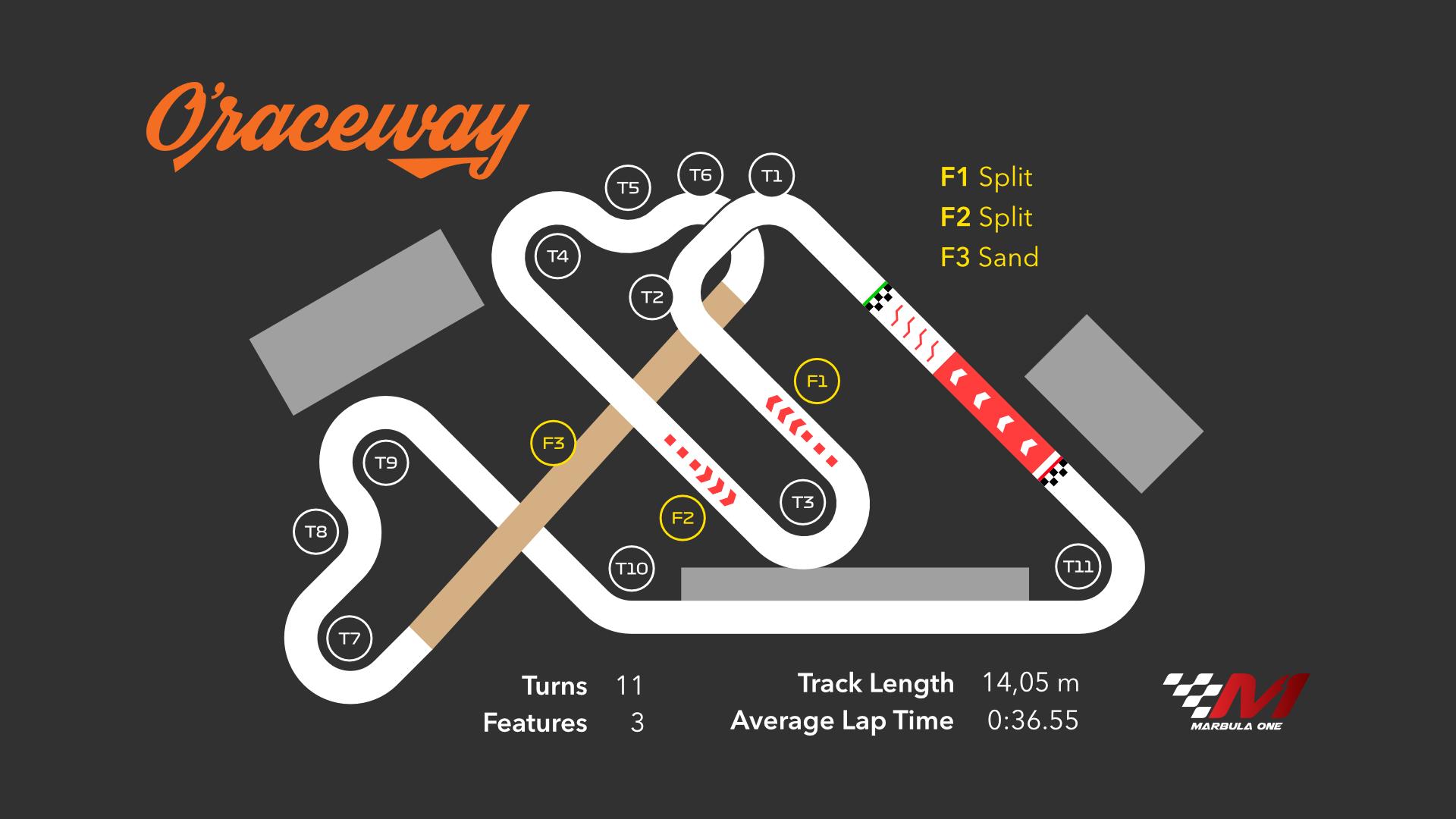 O'raceway