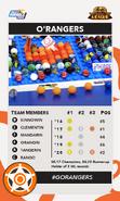 OrangersTP21
