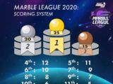 List of Marble League points scoring systems