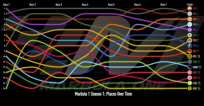 M1S1 Places Over Time.jpg