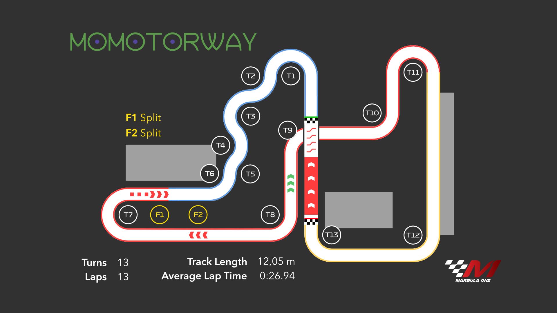 Momotorway